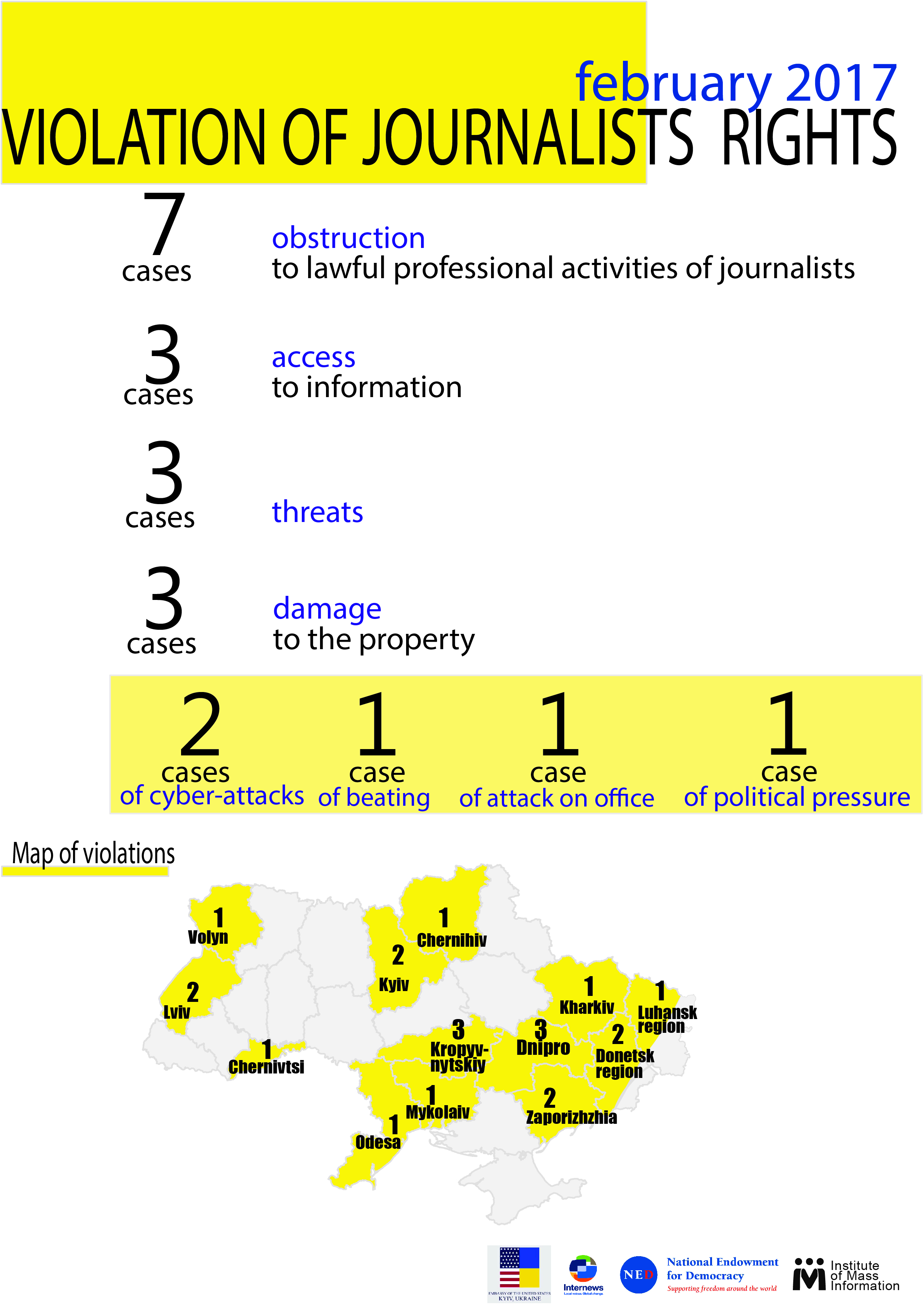 Local government - Donetsk region: a selection of sites