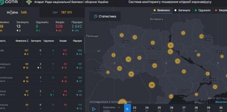 Фото – скриншот із сайту covid19.rnbo.gov.ua