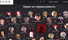dossier.center
