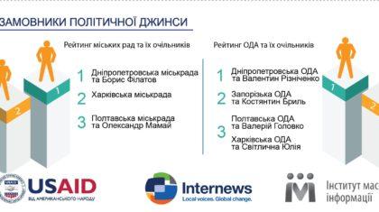Моніторинг ІМІ  найбільше джинси — у Миколаєві ca502366ae026